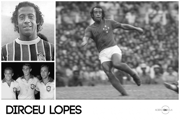 Dirceu Lopes